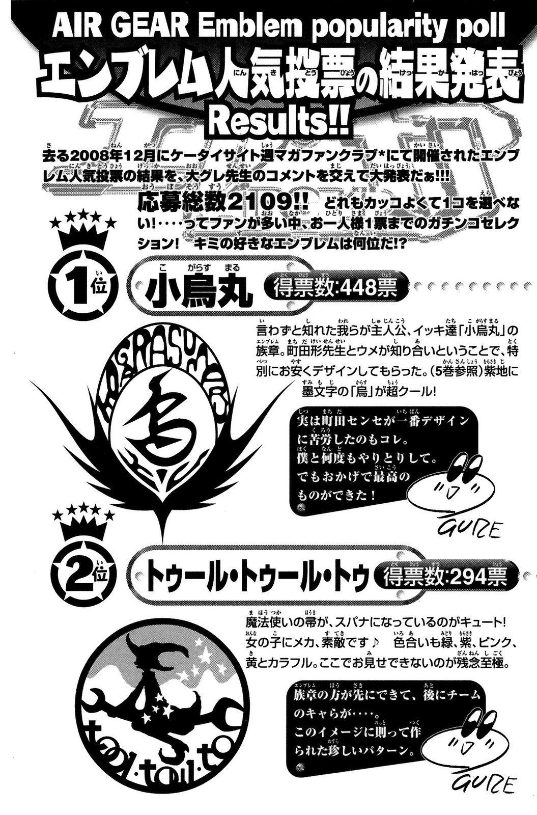 Манга Эйр Гир / Air Gear  - Том 24 Глава 218 Страница 29
