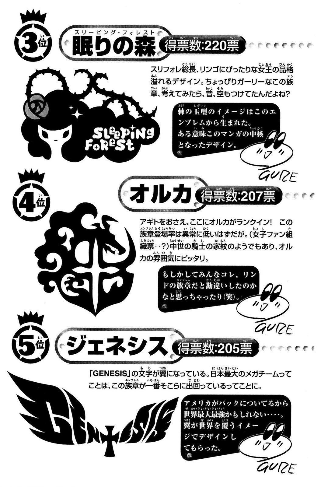Манга Эйр Гир / Air Gear  - Том 24 Глава 218 Страница 30