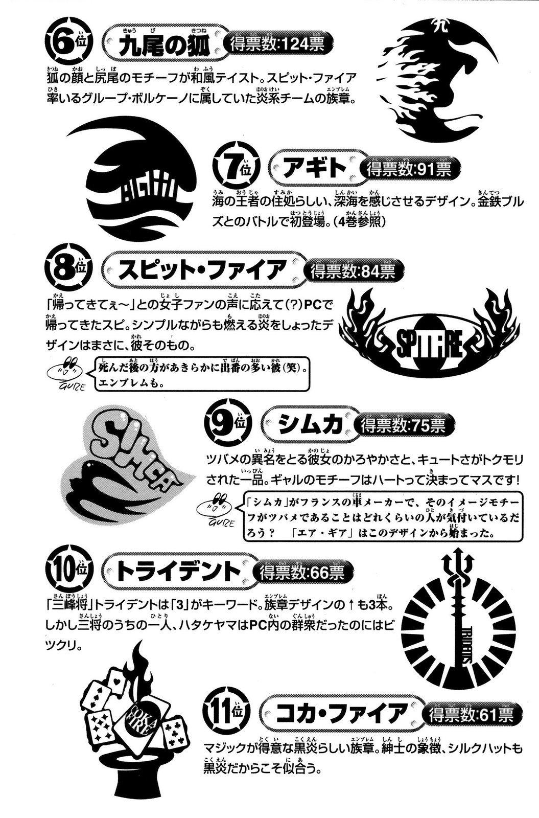 Манга Эйр Гир / Air Gear  - Том 24 Глава 218 Страница 31