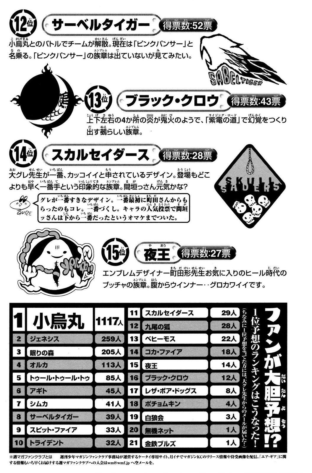 Манга Эйр Гир / Air Gear  - Том 24 Глава 218 Страница 32