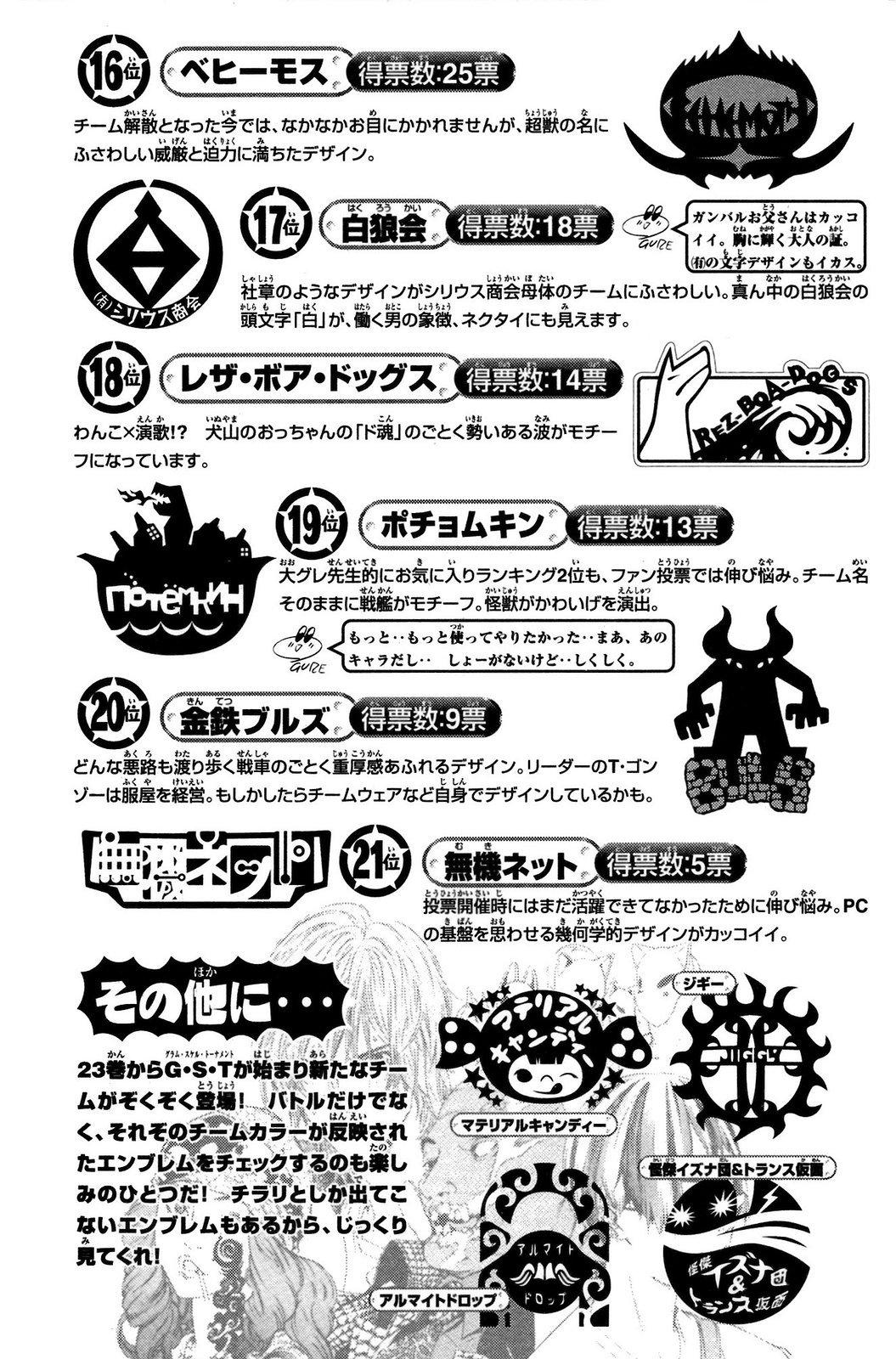 Манга Эйр Гир / Air Gear  - Том 24 Глава 218 Страница 33