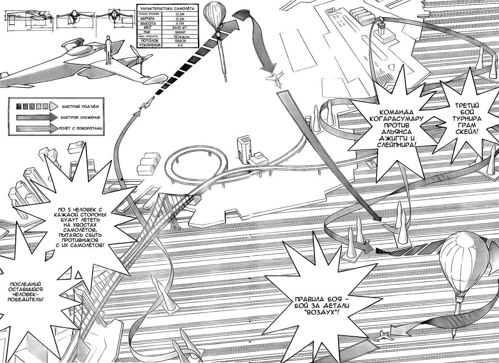 Манга Эйр Гир / Air Gear  - Том 26 Глава 246 Страница 5