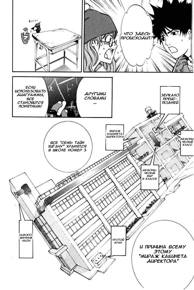 Манга Эйр Гир / Air Gear  - Том 10 Глава 81 Страница 8