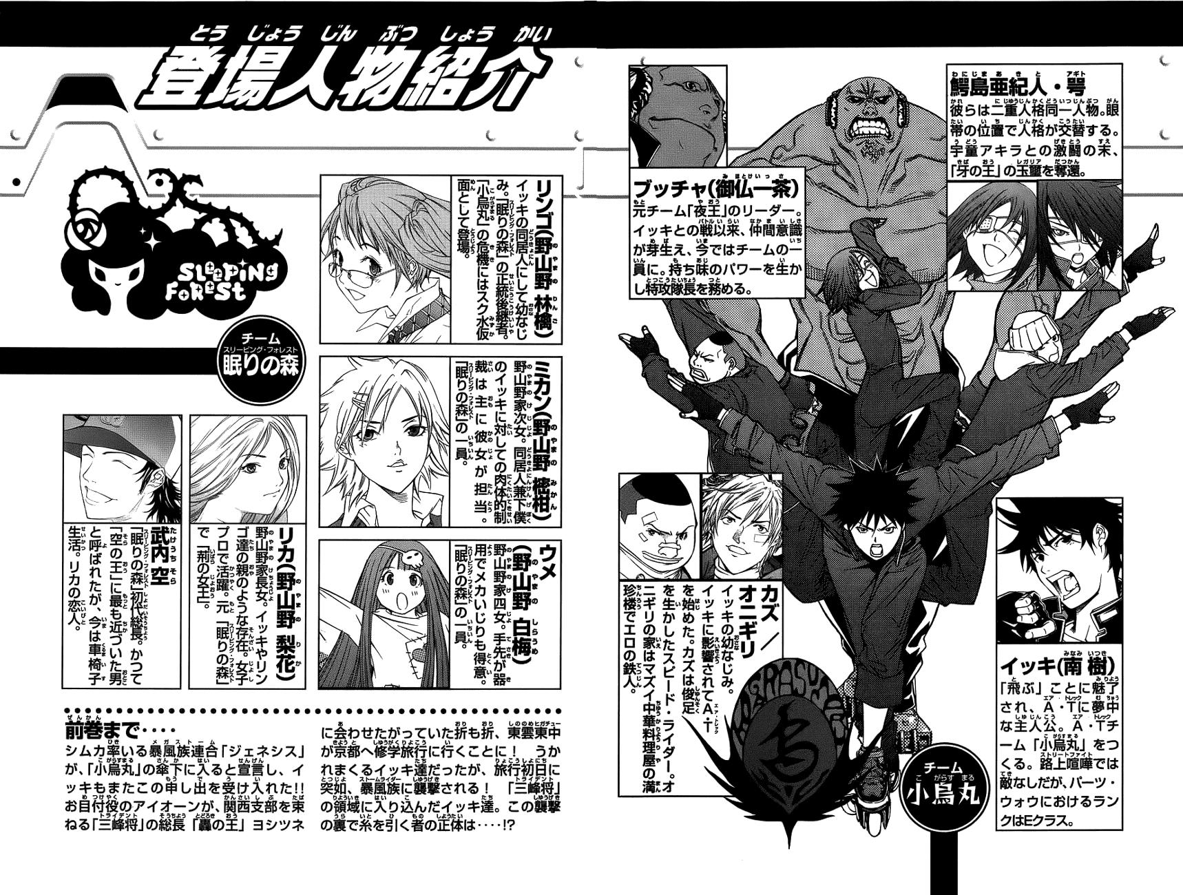 Манга Эйр Гир / Air Gear  - Том 12 Глава 96 Страница 5