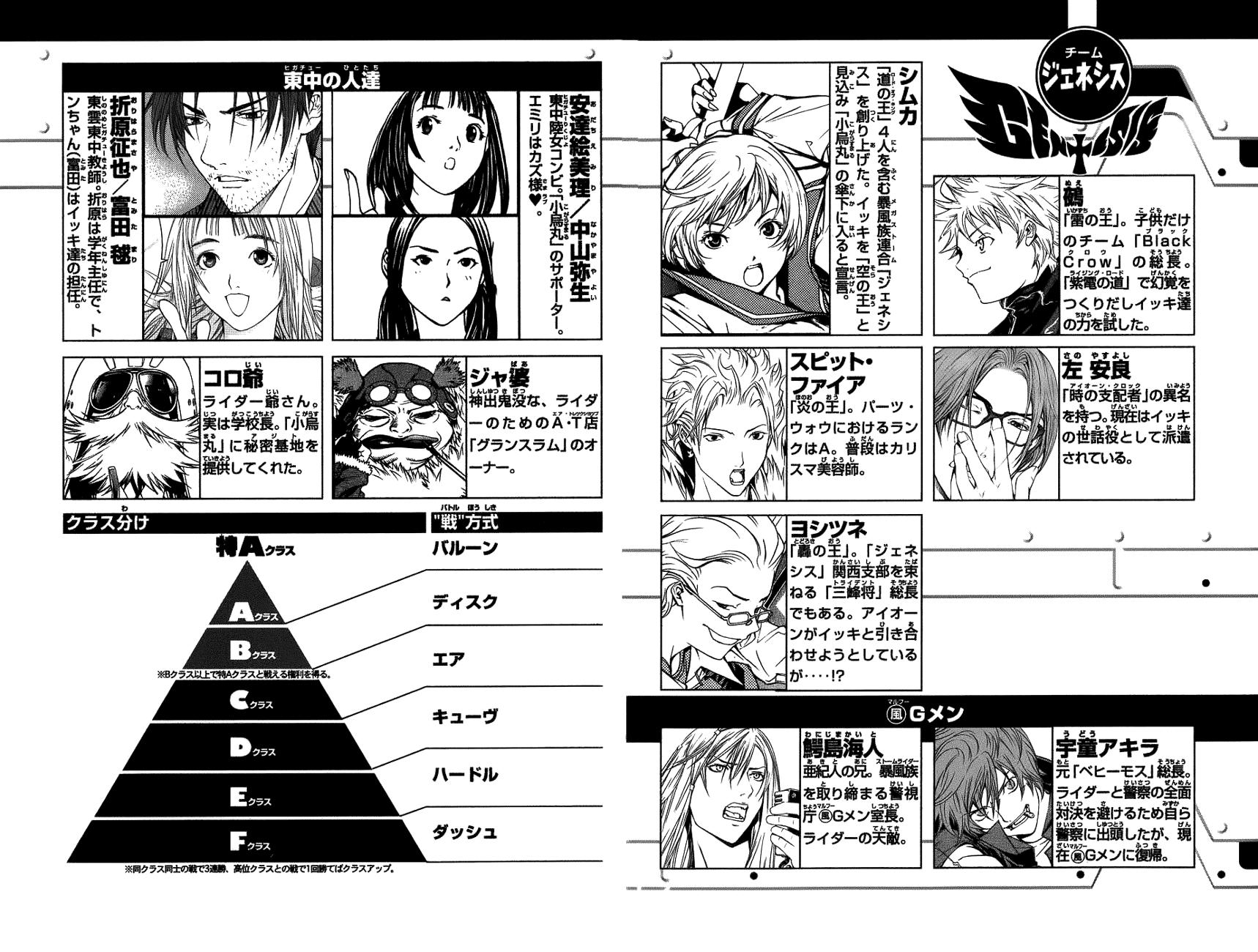 Манга Эйр Гир / Air Gear  - Том 12 Глава 96 Страница 6